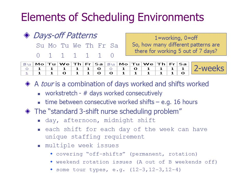Elements of Scheduling Environments