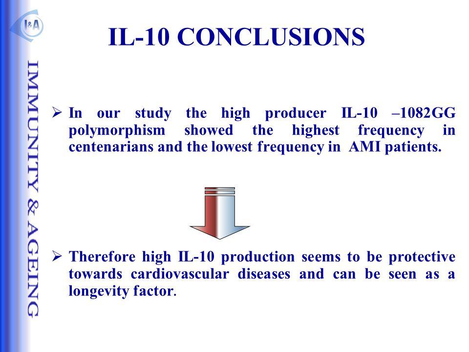 IL-10 CONCLUSIONS
