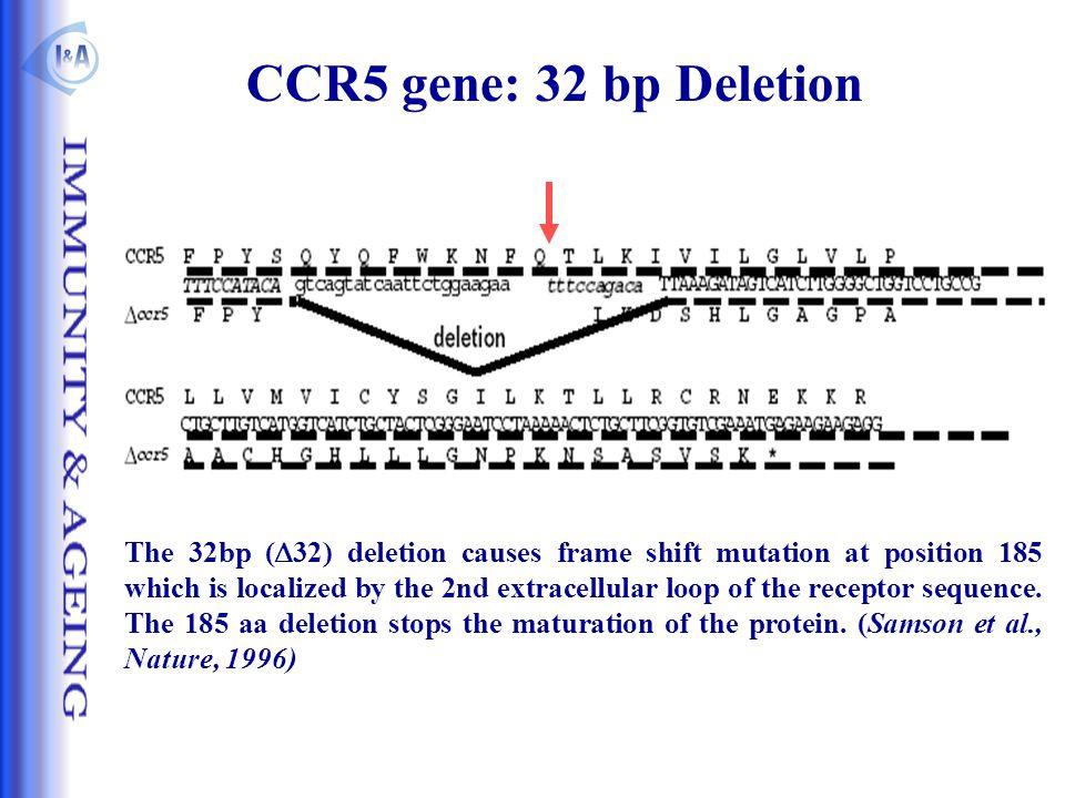 CCR5 gene: 32 bp Deletion