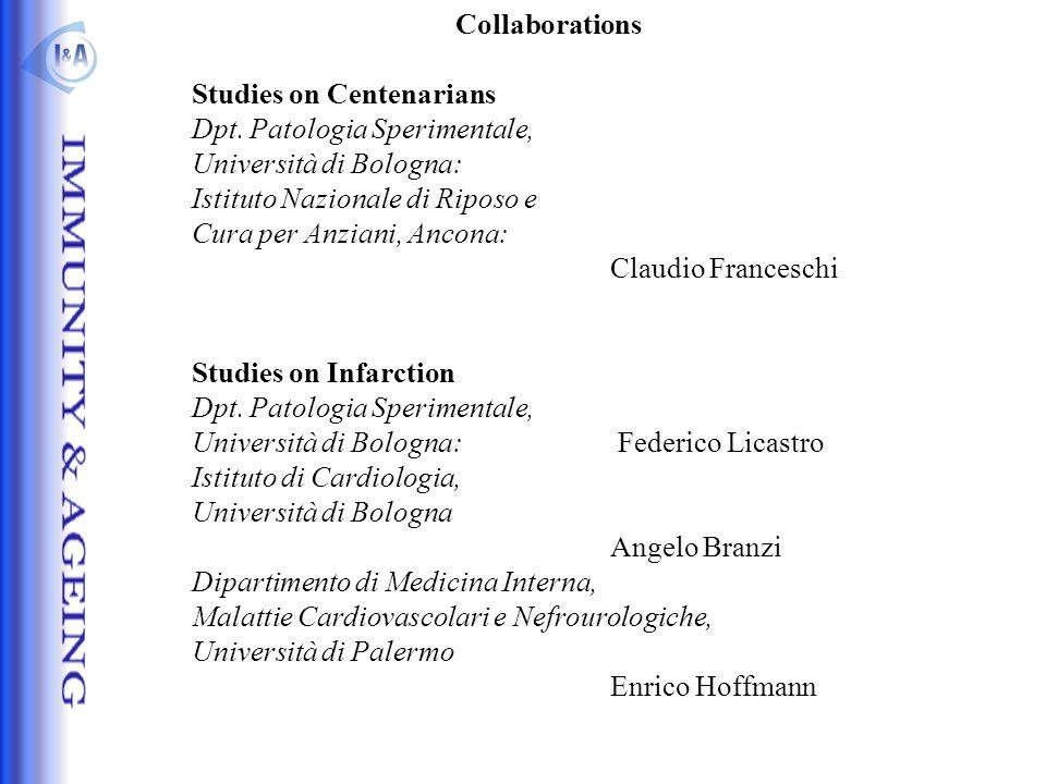 Collaborations Studies on Centenarians. Dpt. Patologia Sperimentale, Università di Bologna: Istituto Nazionale di Riposo e.
