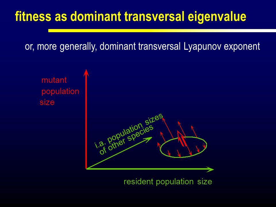 fitness as dominant transversal eigenvalue