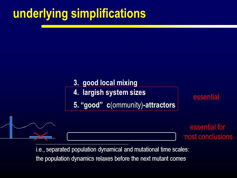 underlying simplifications