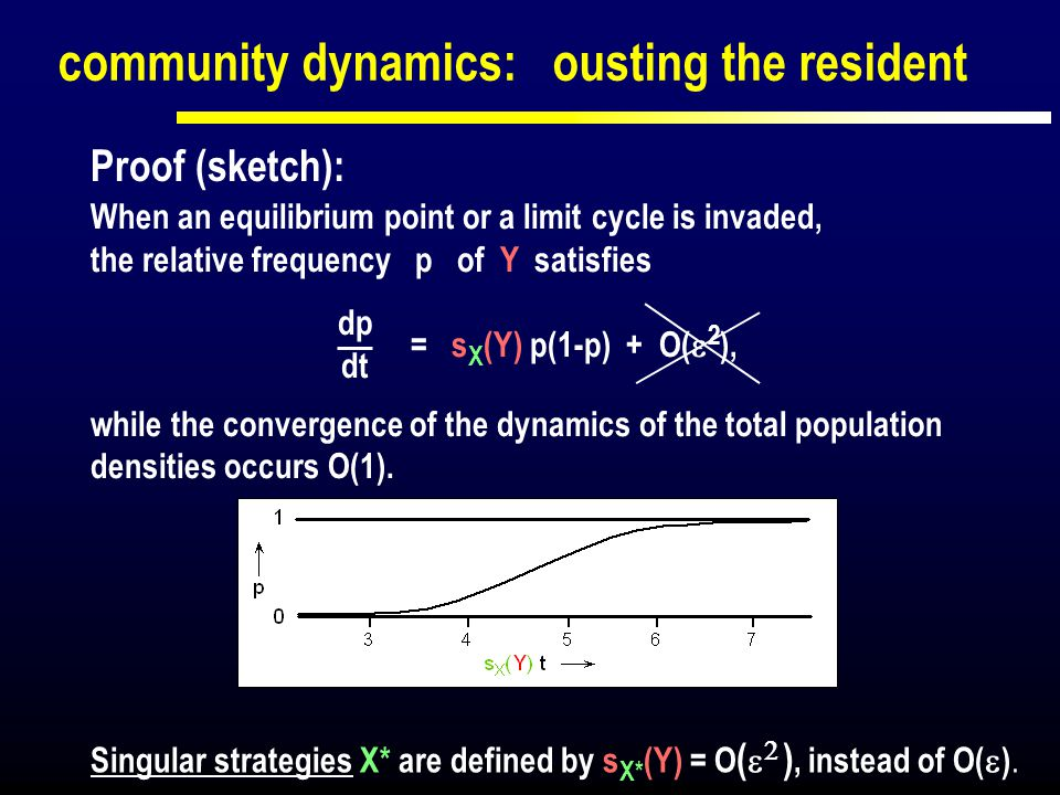 community dynamics: ousting the resident
