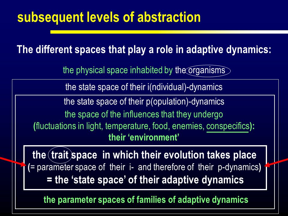 subsequent levels of abstraction
