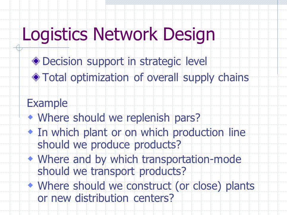Logistics Network Design