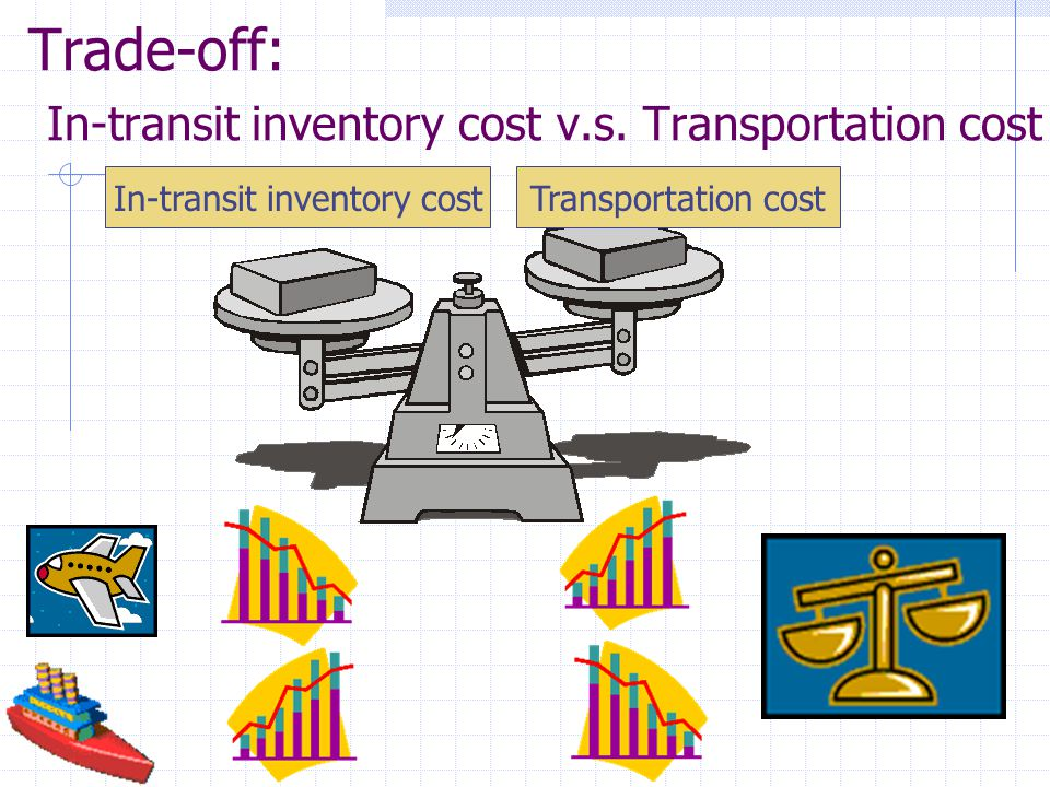 Trade-off: In-transit inventory cost v.s. Transportation cost