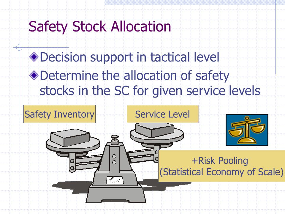 Safety Stock Allocation