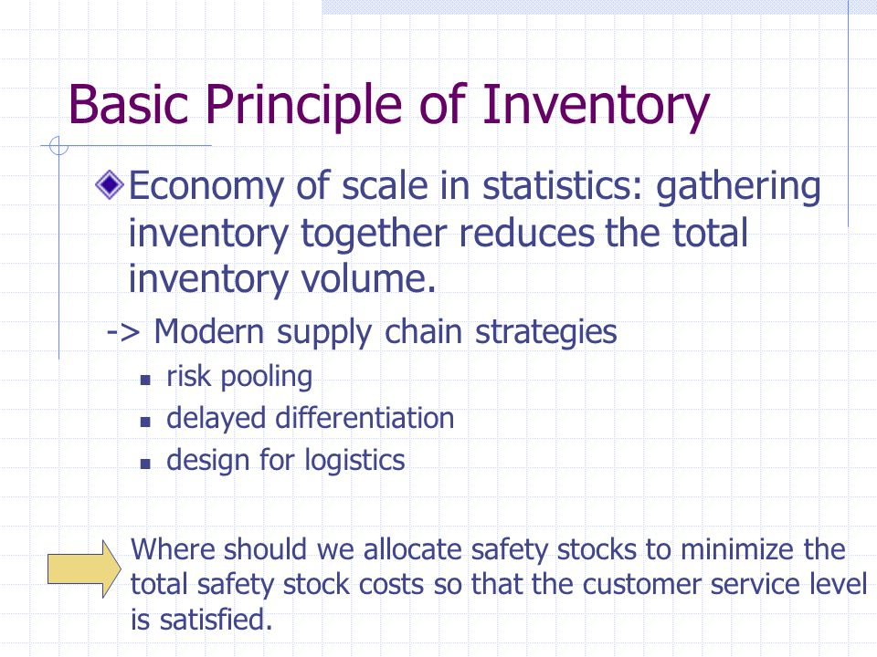 Basic Principle of Inventory