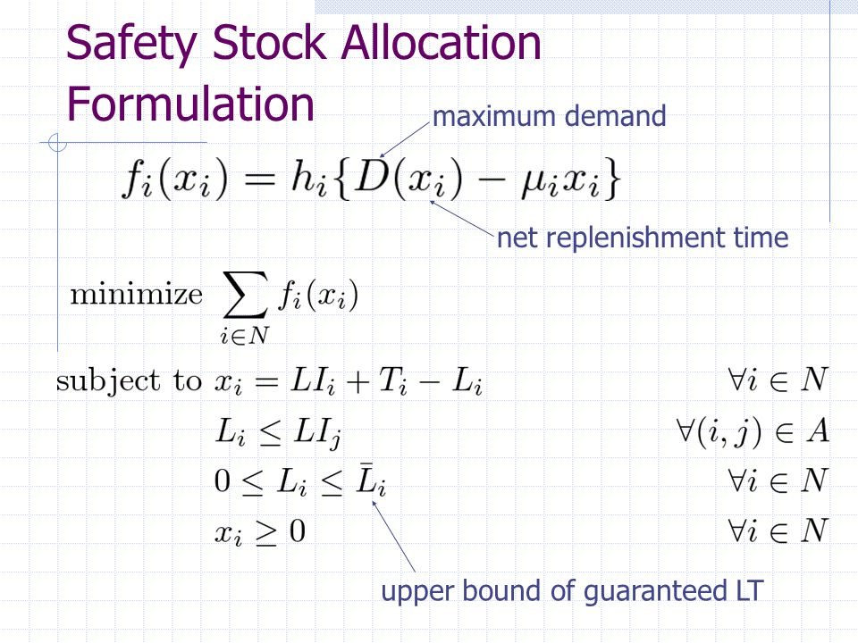 Safety Stock Allocation Formulation