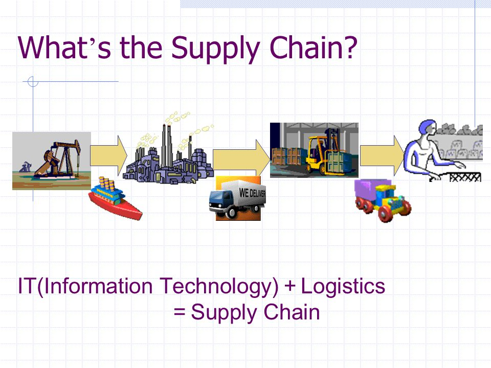 What's the Supply Chain