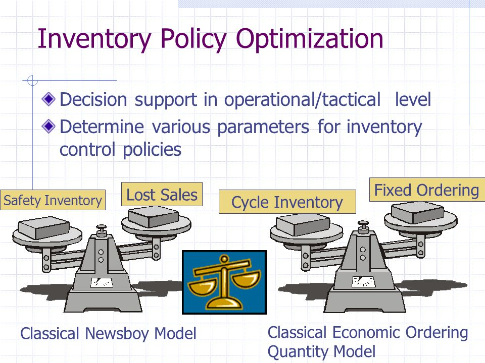 Inventory Policy Optimization