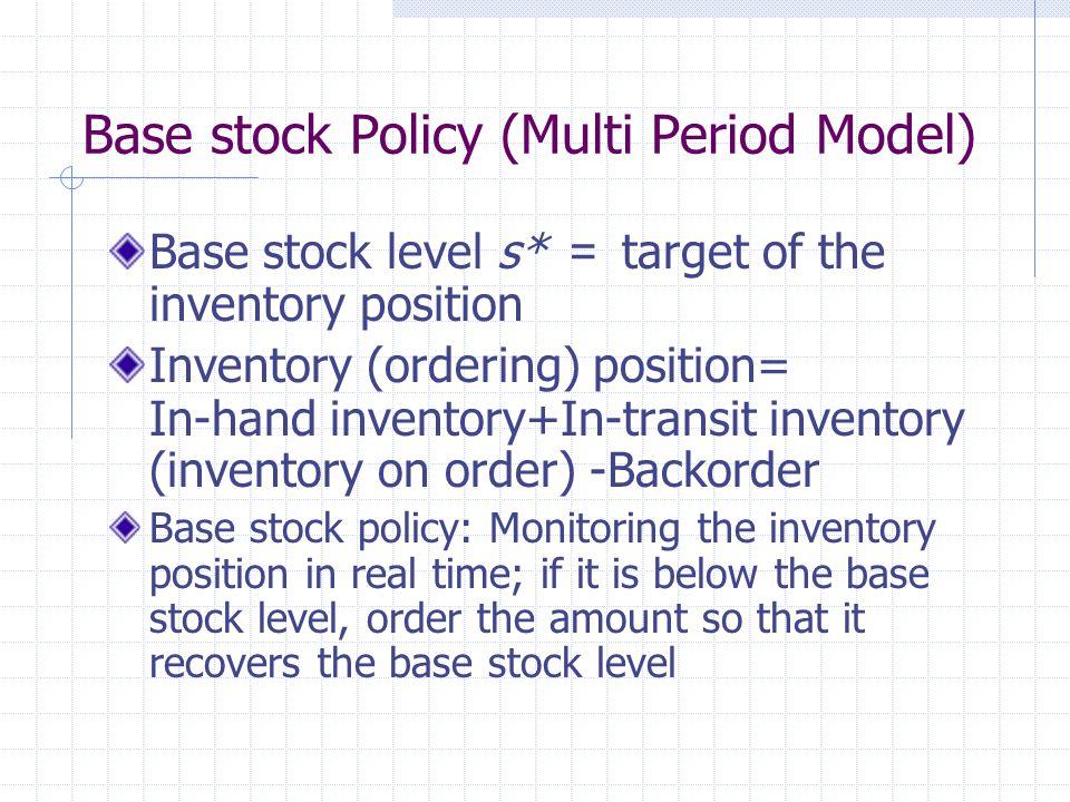 Base stock Policy (Multi Period Model)