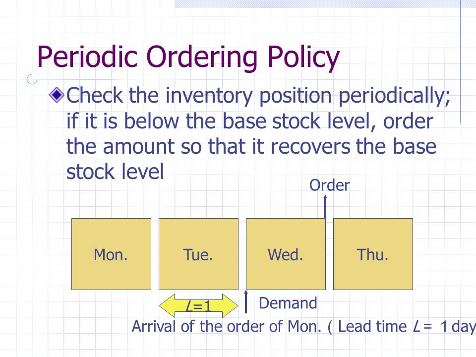 Periodic Ordering Policy