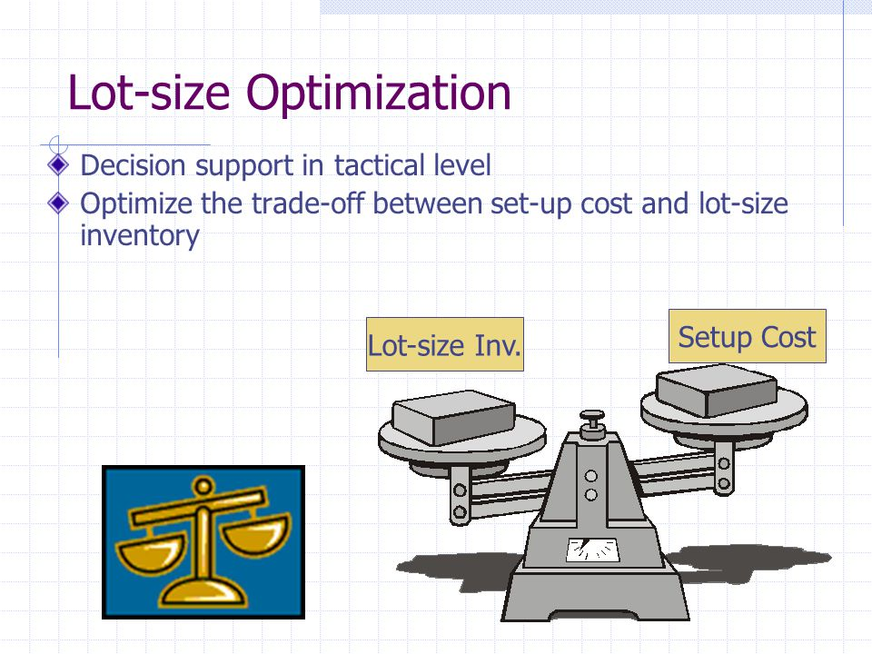 Lot-size Optimization