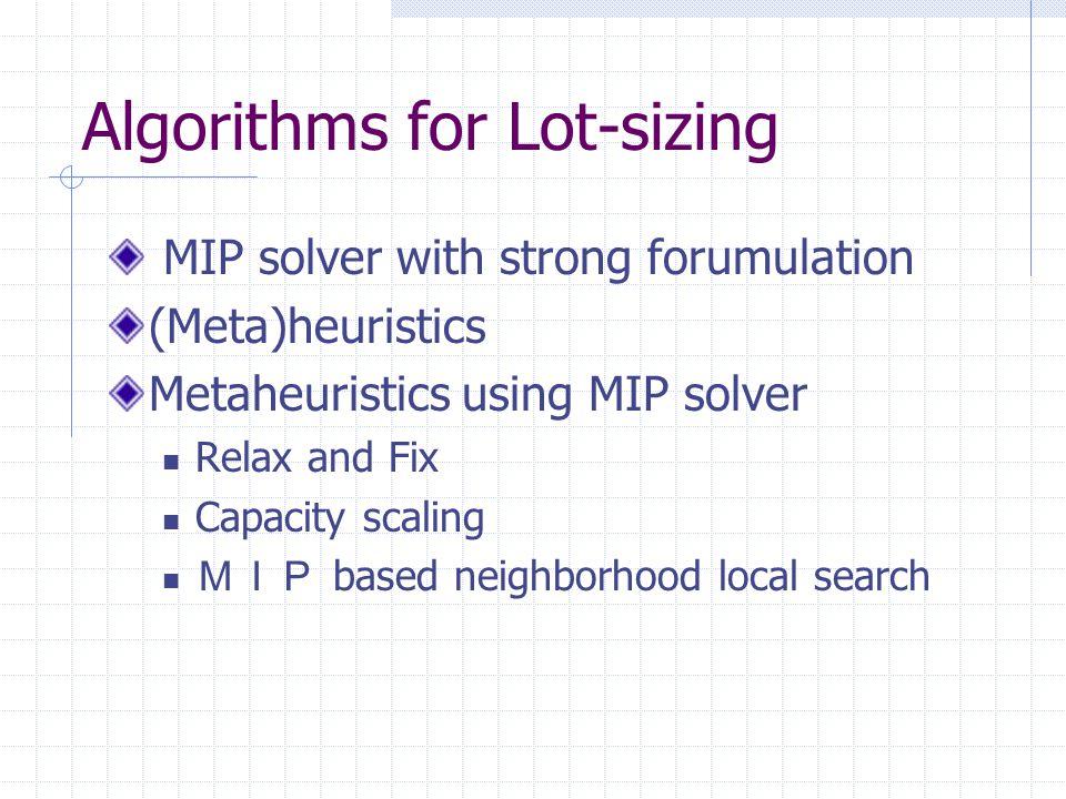 Algorithms for Lot-sizing