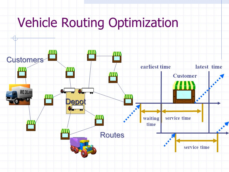 Vehicle Routing Optimization