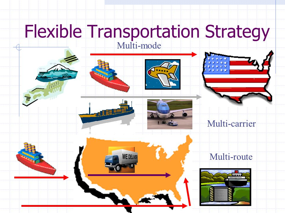 Flexible Transportation Strategy