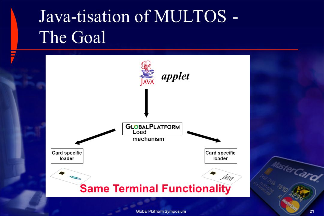 Java-tisation of MULTOS - The Goal
