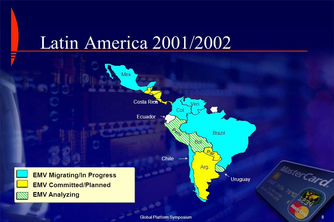 Global Platform Symposium