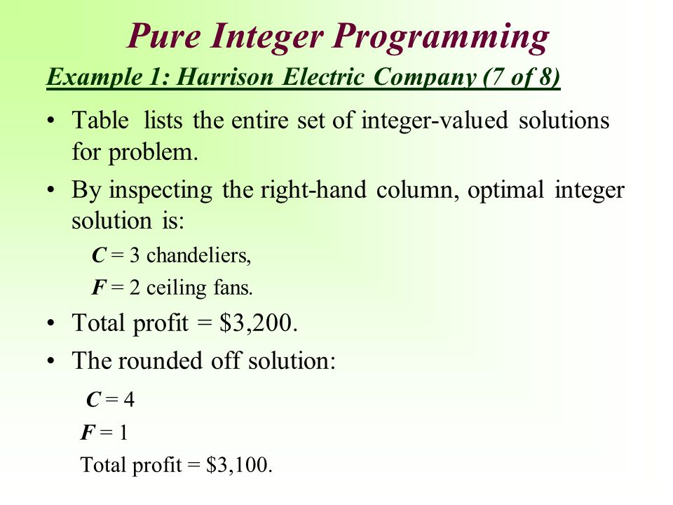 Pure Integer Programming