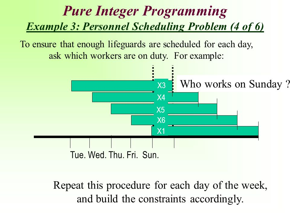 Pure Integer Programming Example 3: Personnel Scheduling Problem (4 of 6)