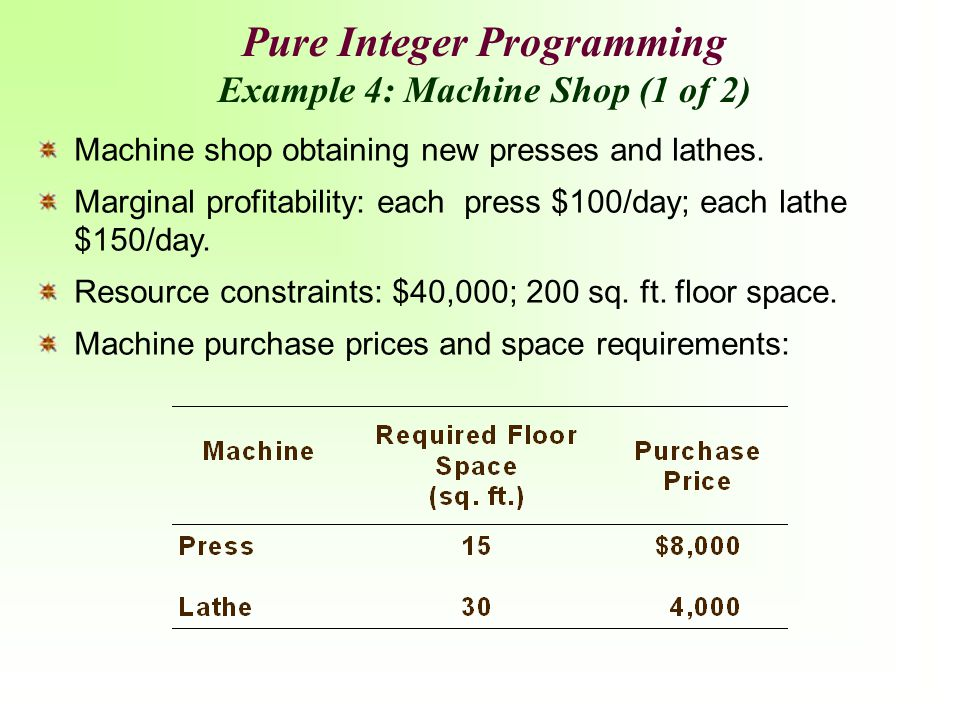 Pure Integer Programming Example 4: Machine Shop (1 of 2)