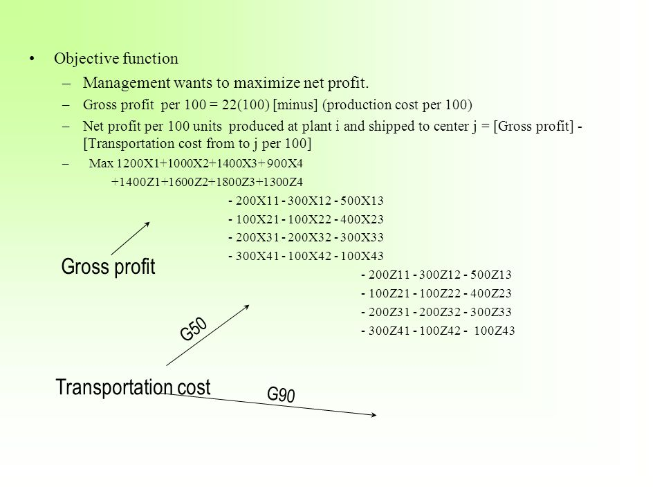 Gross profit Transportation cost G50 G90 Objective function