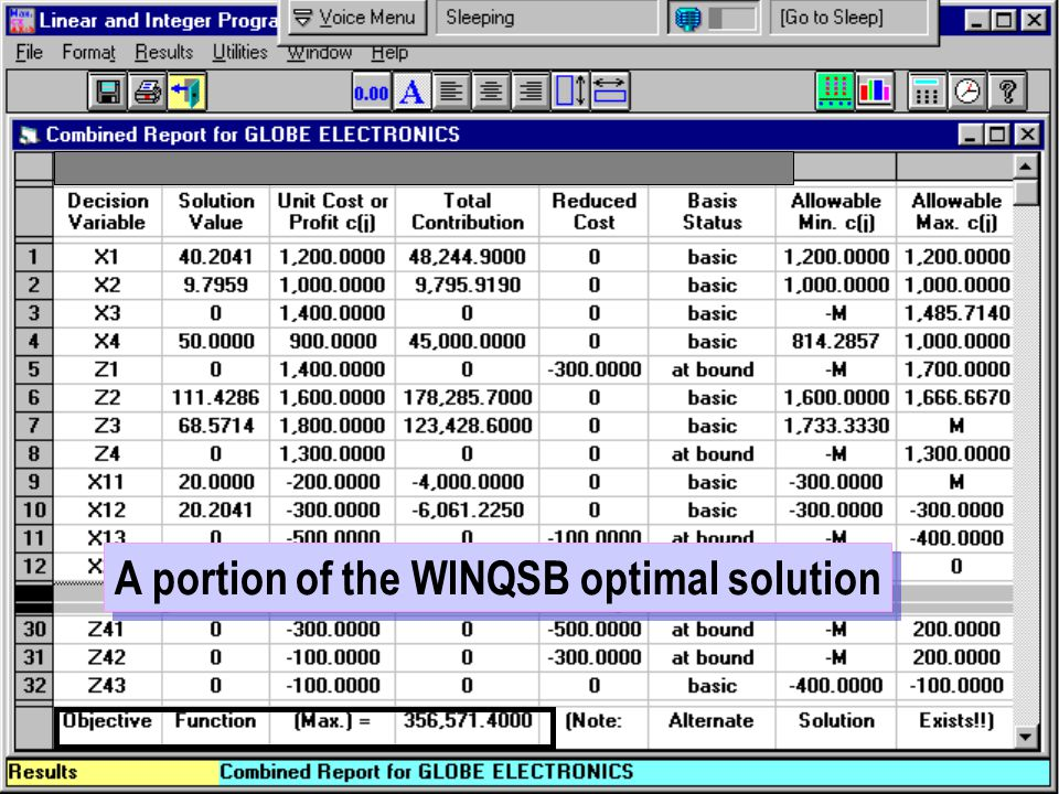 A portion of the WINQSB optimal solution