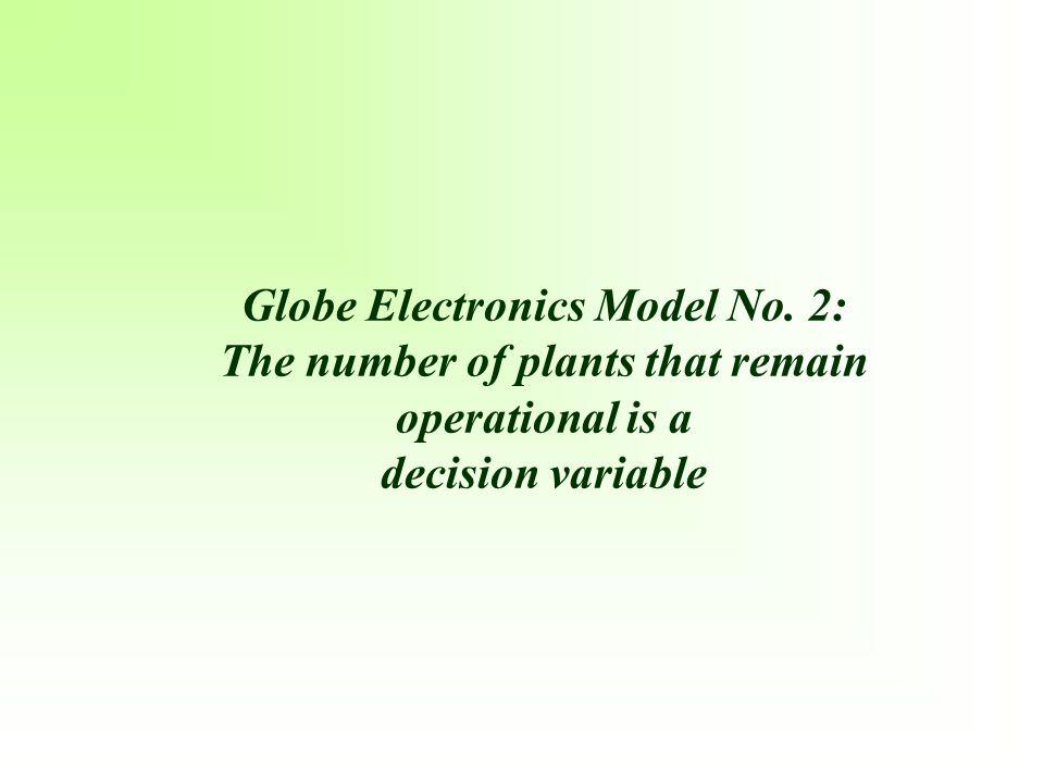 Globe Electronics Model No