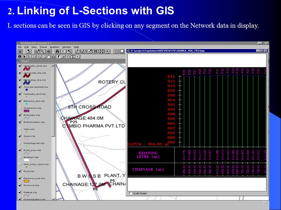 2. Linking of L-Sections with GIS