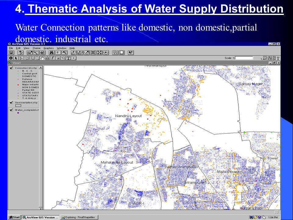 4. Thematic Analysis of Water Supply Distribution