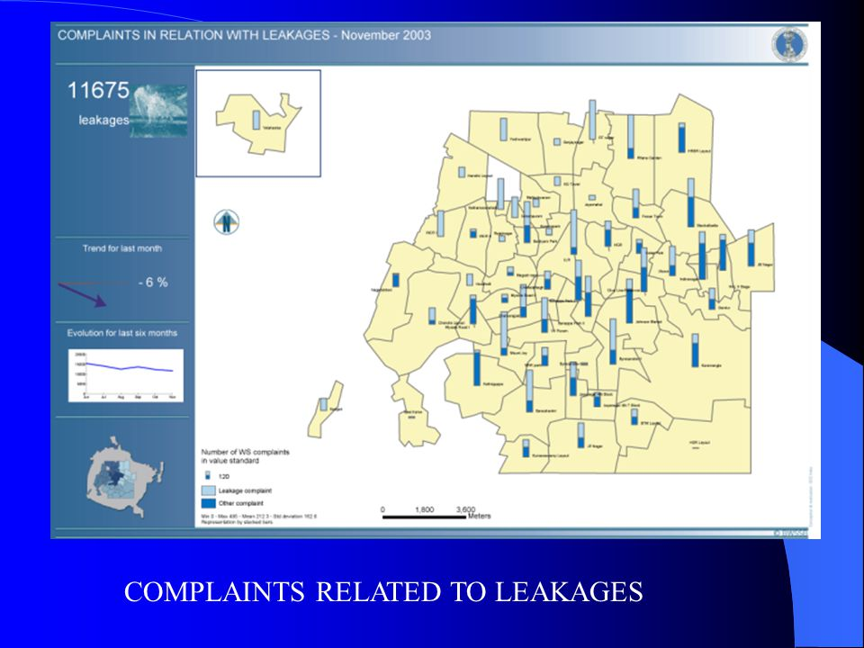 COMPLAINTS RELATED TO LEAKAGES