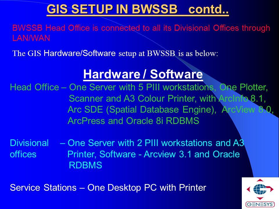 GIS SETUP IN BWSSB contd..