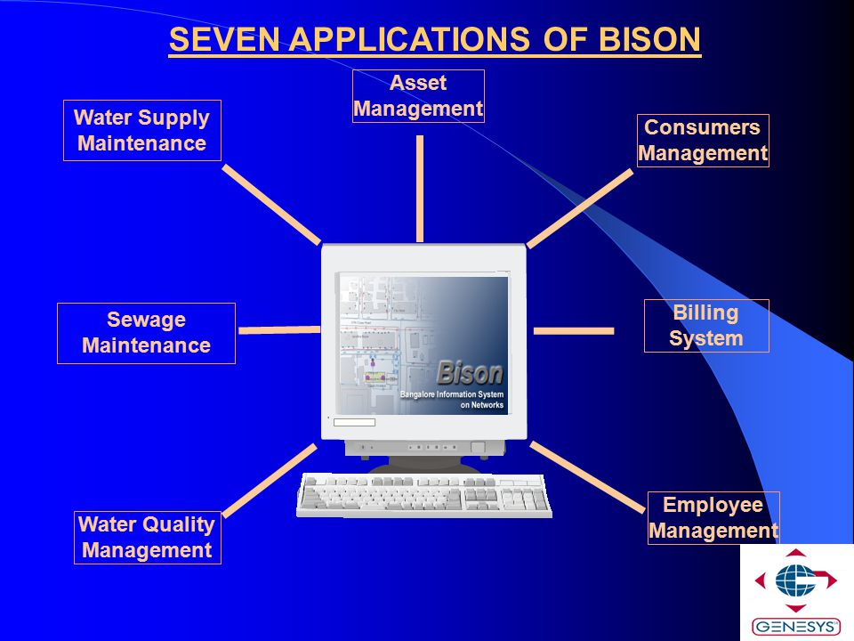 SEVEN APPLICATIONS OF BISON Water Supply Maintenance