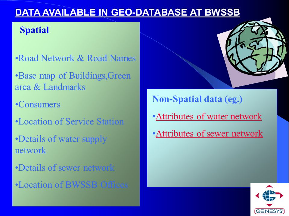 DATA AVAILABLE IN GEO-DATABASE AT BWSSB