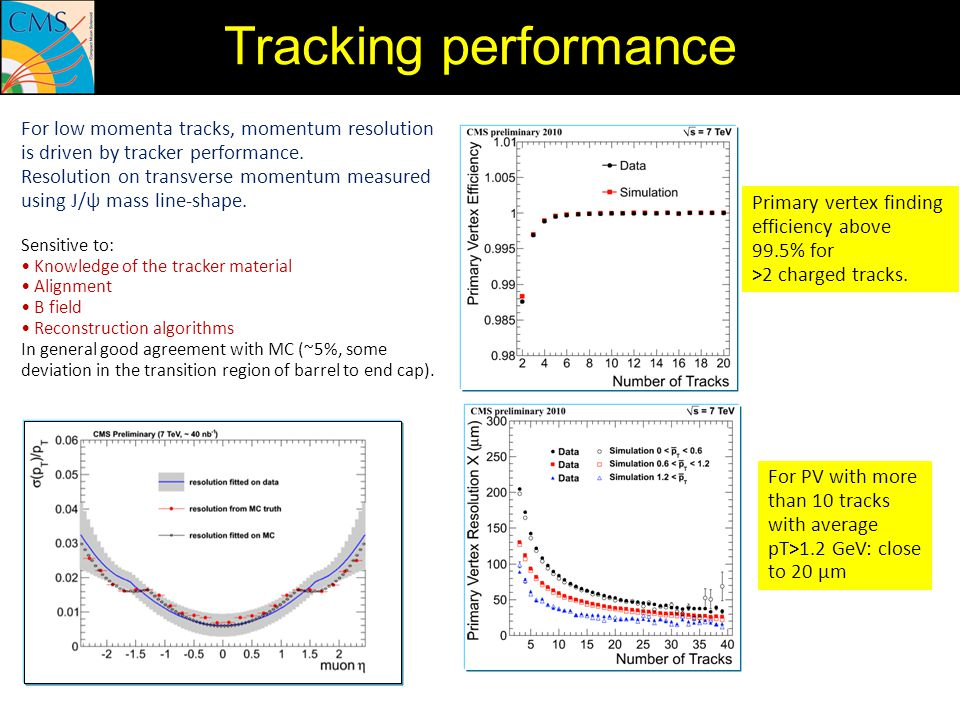 Tracking performance For low momenta tracks, momentum resolution is driven by tracker performance.