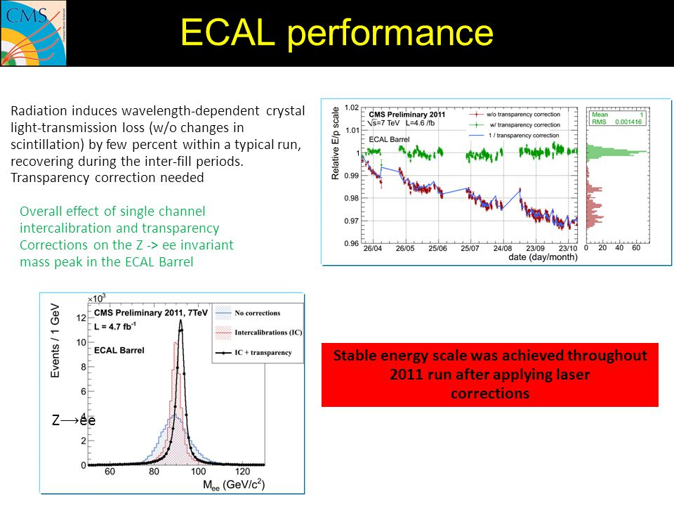 ECAL performance