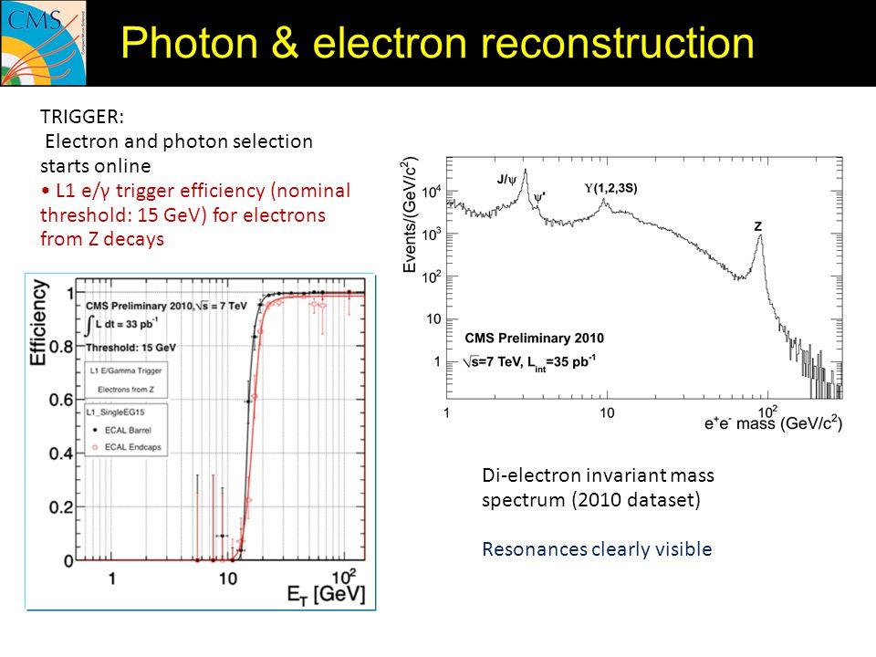 Photon & electron reconstruction