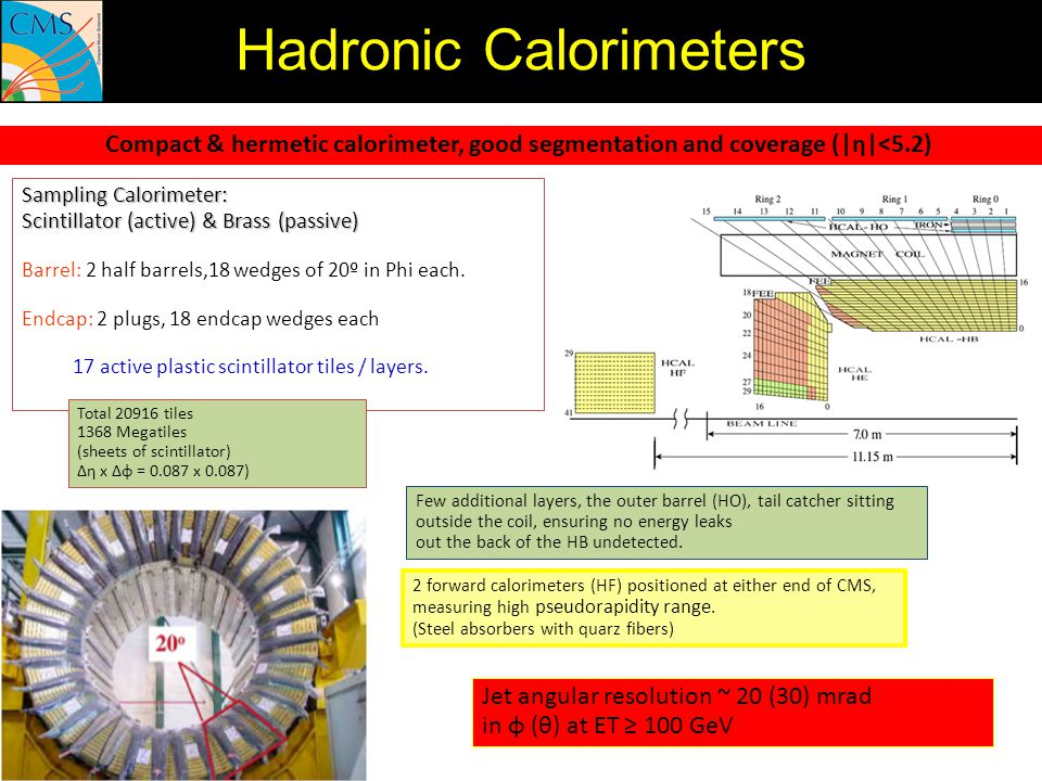 Hadronic Calorimeters