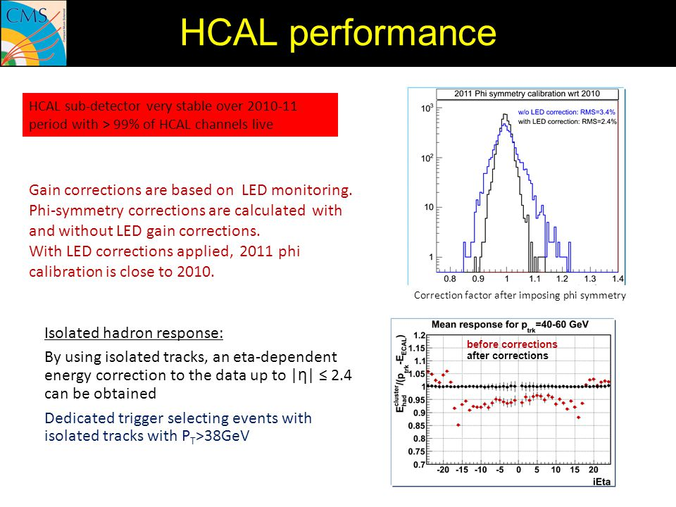 HCAL performance Gain corrections are based on LED monitoring.
