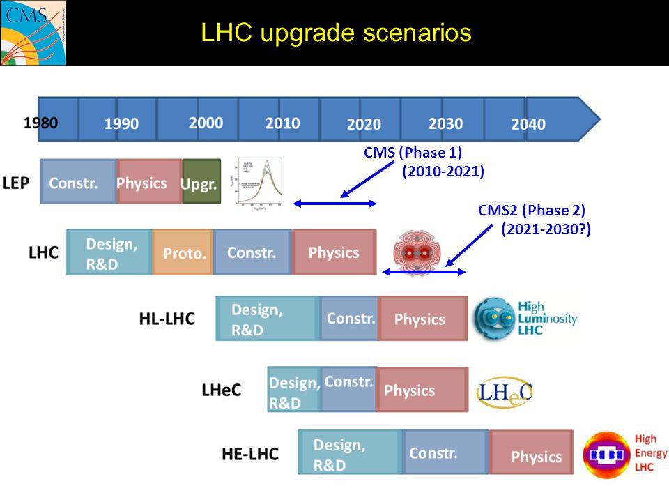 LHC upgrade scenarios CMS (Phase 1) (2010-2021) CMS2 (Phase 2)