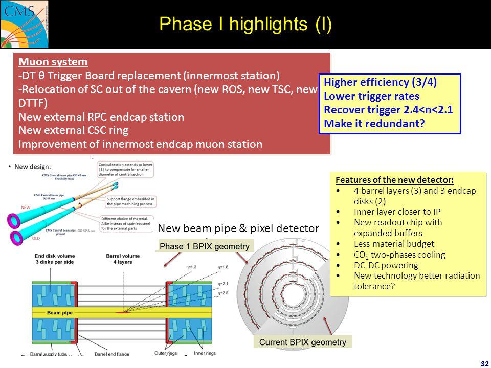 Phase I highlights (I) Muon system