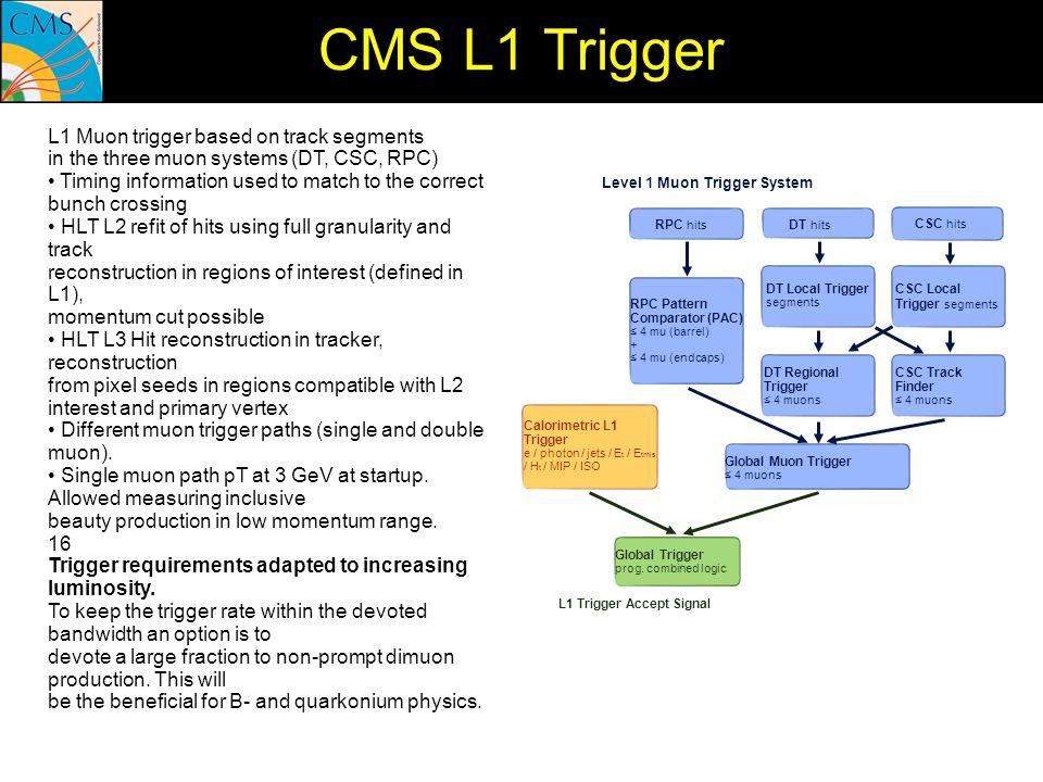CMS L1 Trigger L1 Muon trigger based on track segments