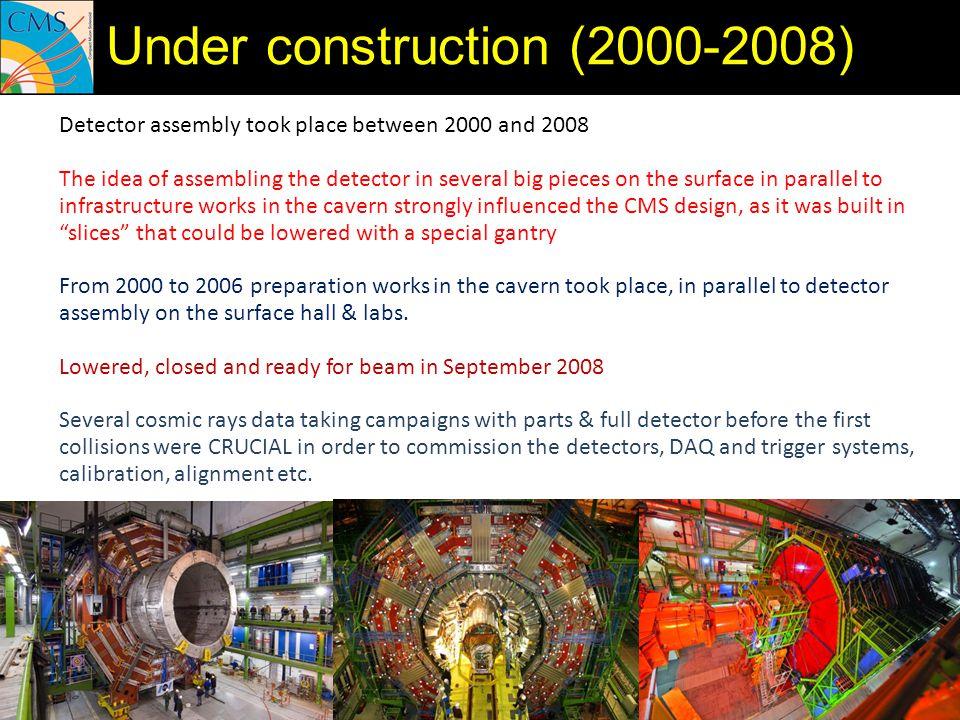 Under construction (2000-2008)