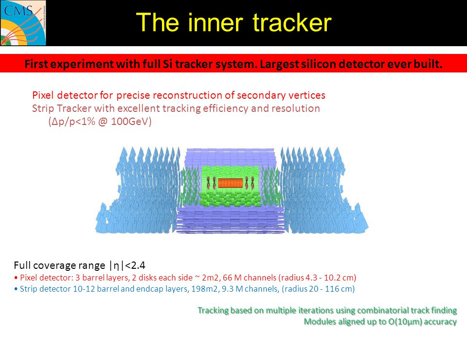 The inner tracker First experiment with full Si tracker system. Largest silicon detector ever built.