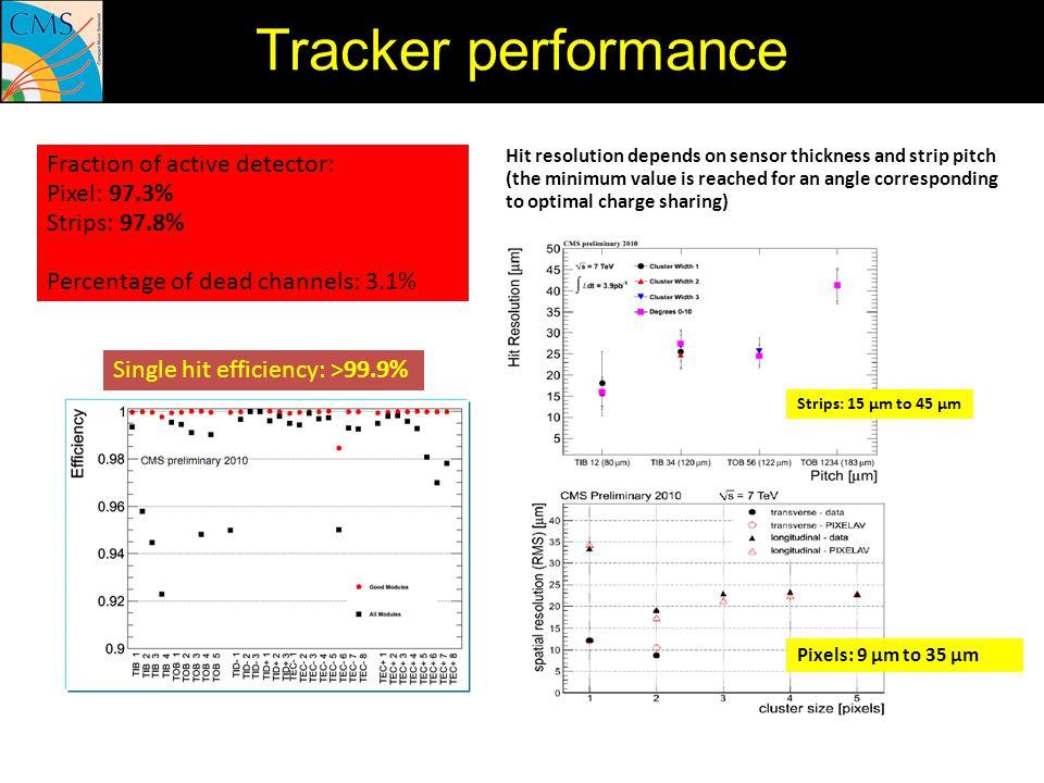 Tracker performance Fraction of active detector: Pixel: 97.3%