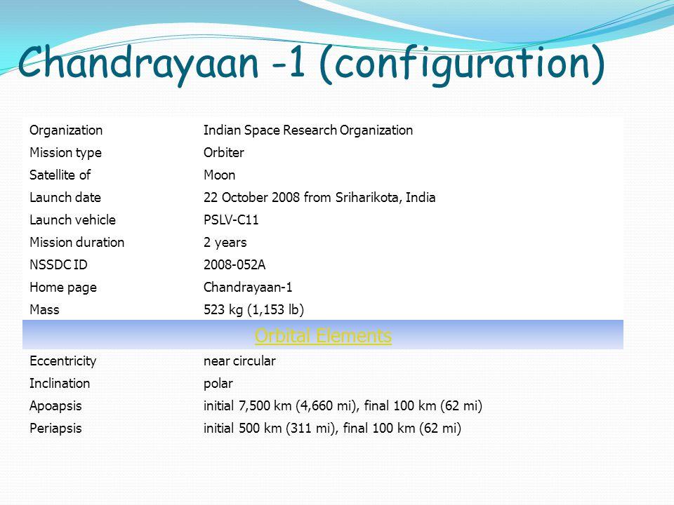 Chandrayaan -1 (configuration)