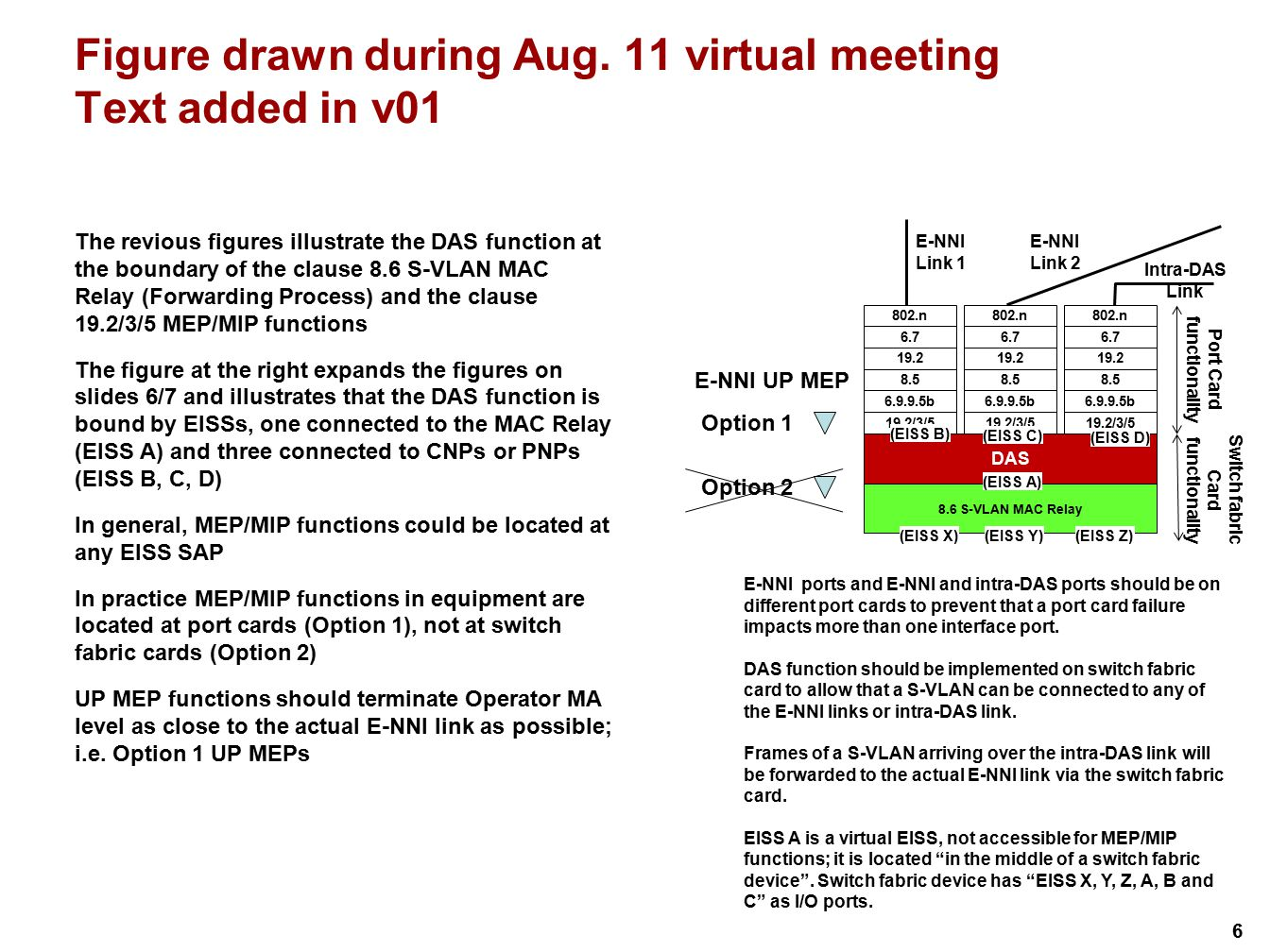 Figure drawn during Aug. 11 virtual meeting Text added in v01