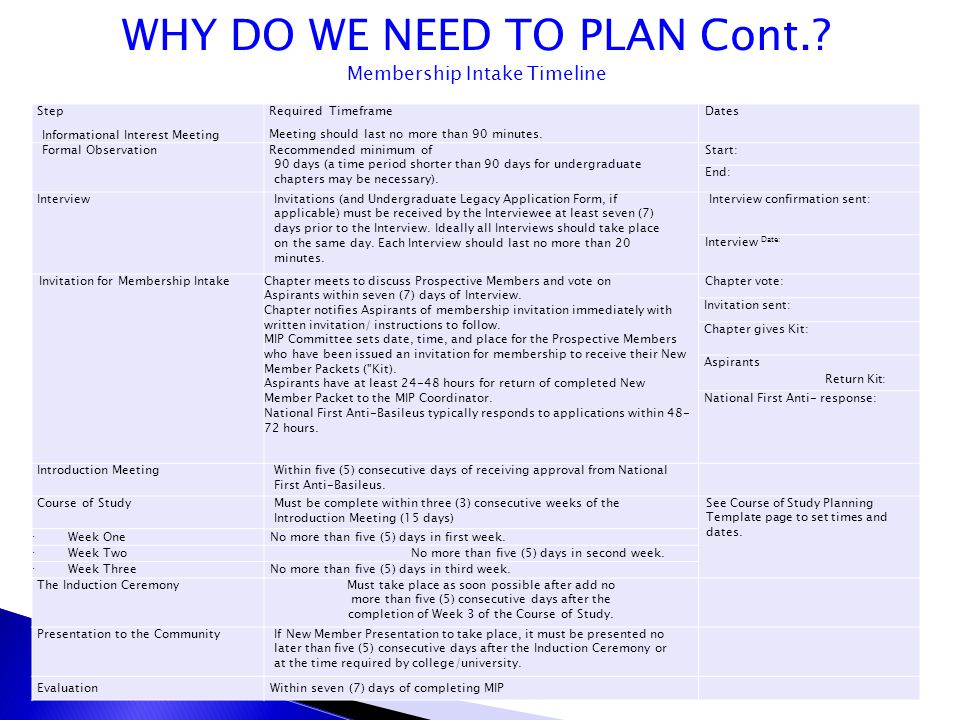 WHY DO WE NEED TO PLAN Cont.