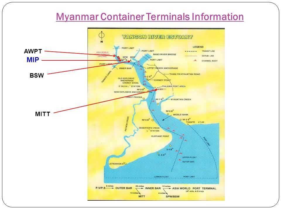 Myanmar Container Terminals Information